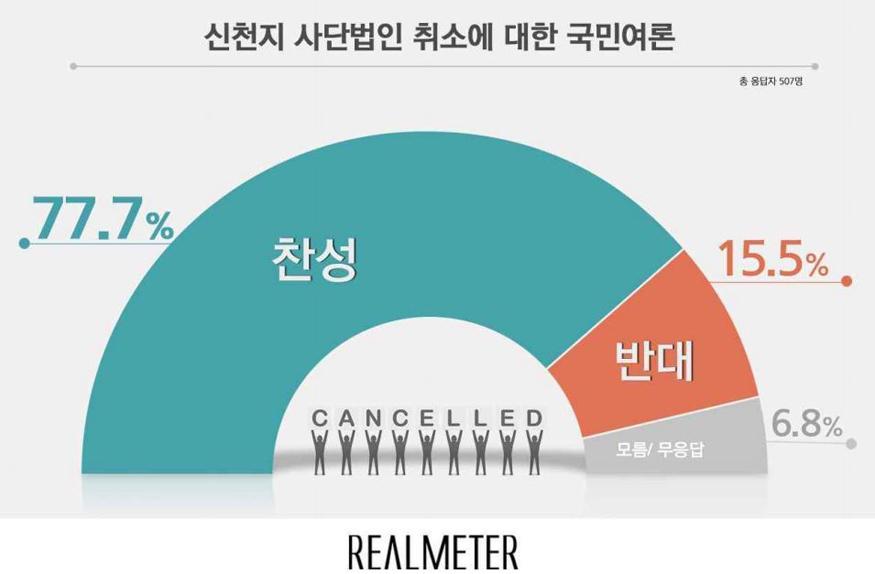 신천지여론조사.jpg