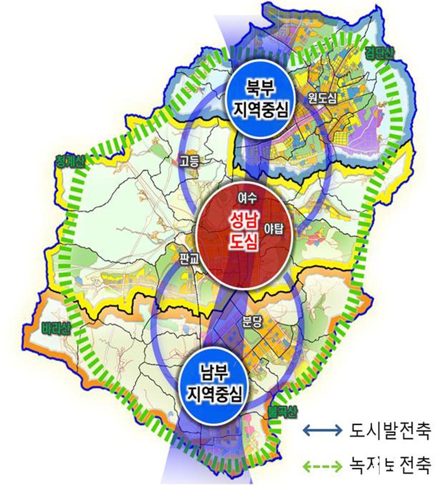 3.2035년+성남도시기본계획+구상도.jpg